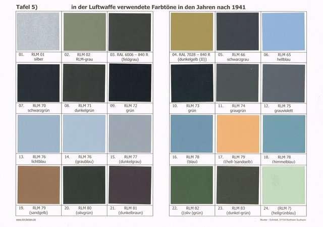 Luftwaffe Blue Humbrol Paint Uk