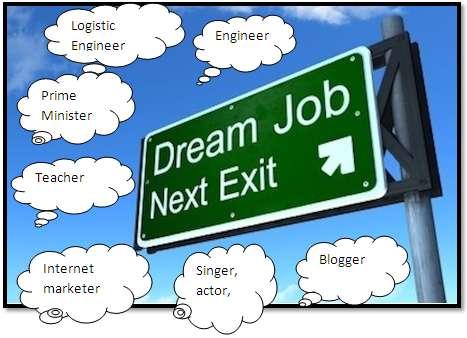 dream job, impian kerjaya anda, apa impian kerjaya,your dream job, my dream job,